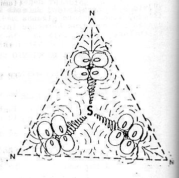 Tres Miríadas Positivas formando un triángulo