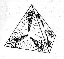 Ejemplo de asociación de miríadas positivas en una forma de energia de valencia 4, o sea, un tetraedro estructurado por 12 miriadas positivas